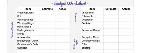 How To Set A Reasonable Wedding Budget