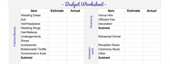 How To Set A Reasonable Wedding Budget