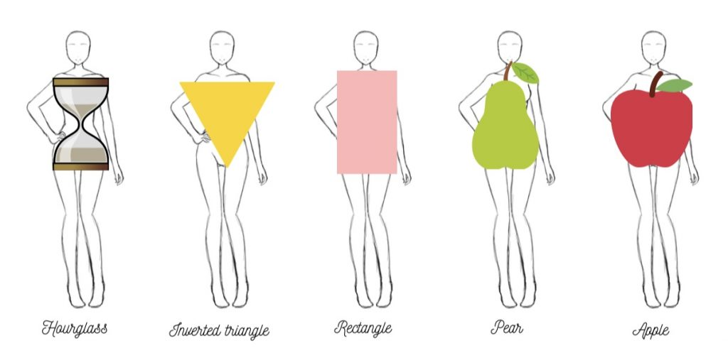 Image showing the different body shapes possible: hourglass, inverted triangle, rectangle, pear, apple.